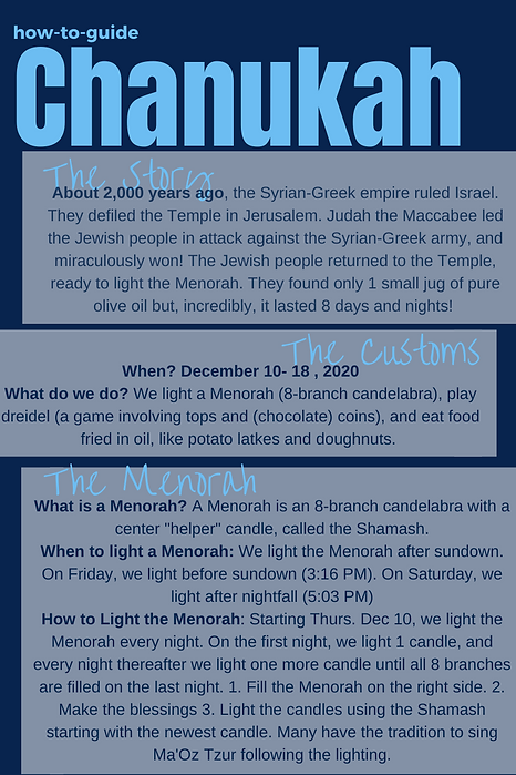 Copy of Copy of Copy of Chanukah Guide 5