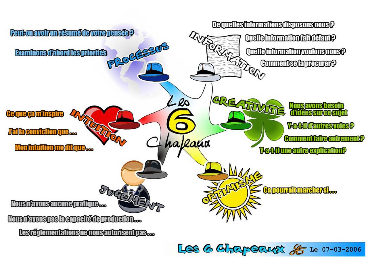 45-ChapoDeBono_