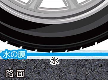 スタッドレスタイヤ ~3~