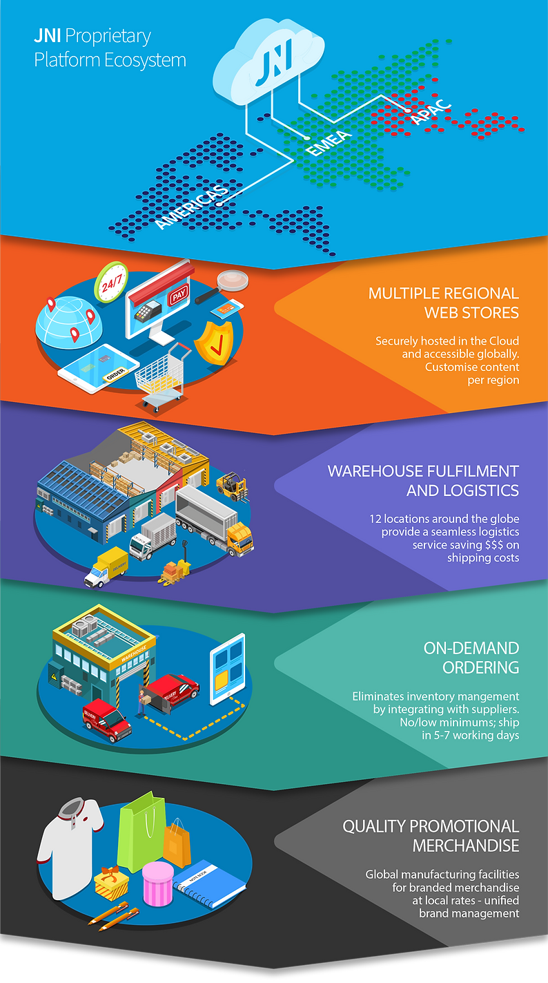 JNI-ECOSYSTEM-infographic.png