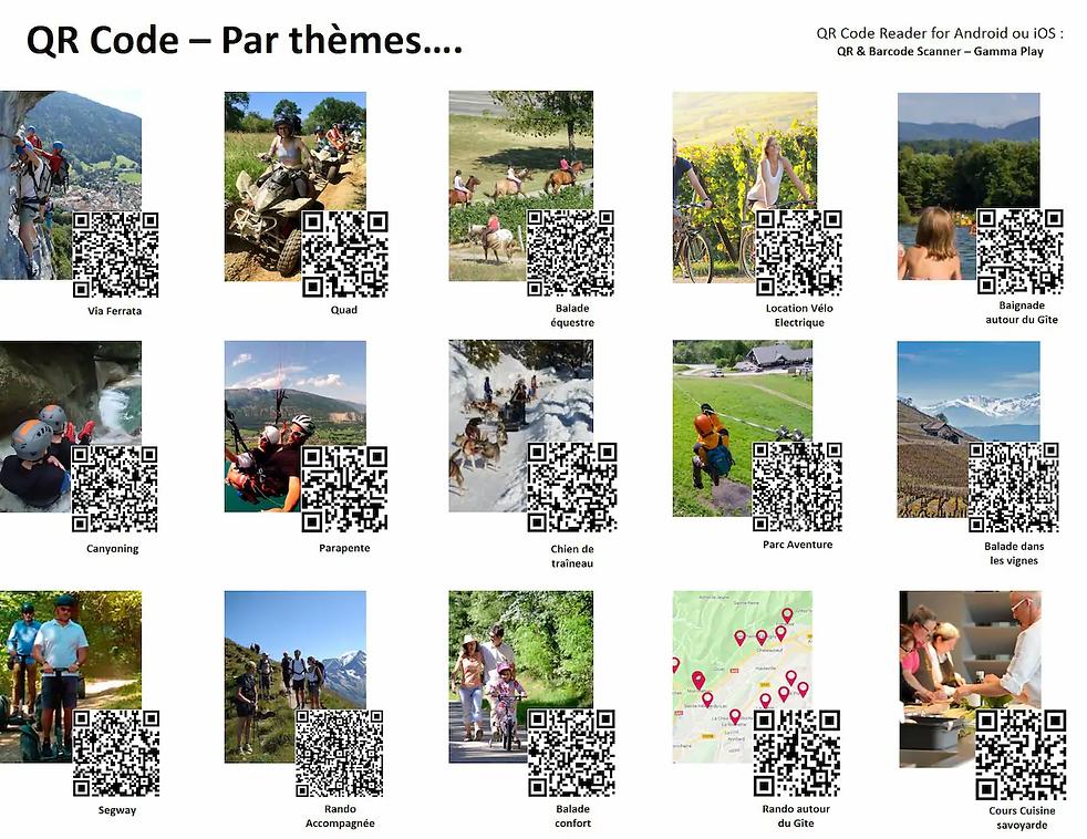 QR_codes_par_thèmes.webp