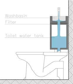 Re uso del agua de pileta a cisterna