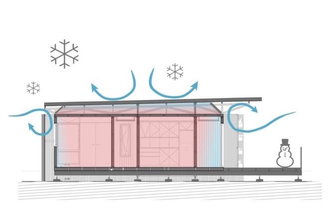 Excelente protección termica en Invierno