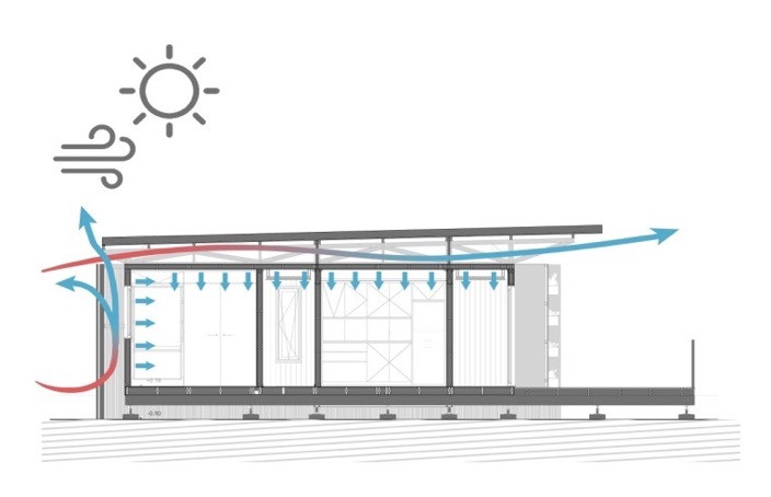 Protección solar vertical y sobretecho