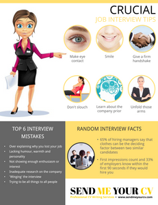 Crucial Interview Tips