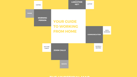 A Guide to Remote Working for Beginners