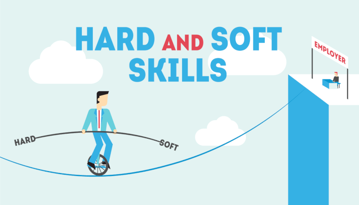 Hard and Soft Skills on your CV
