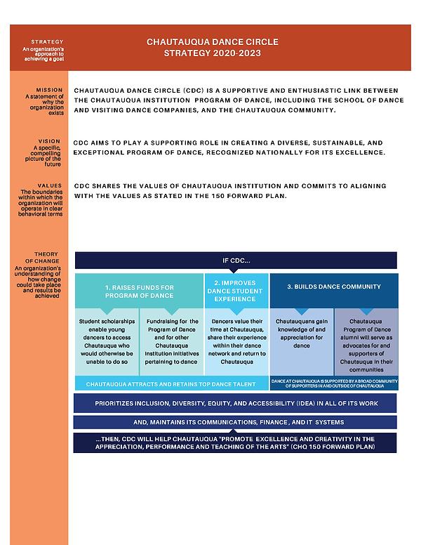 CDC Strategic Plan_Final_Feb 2021_Page_1