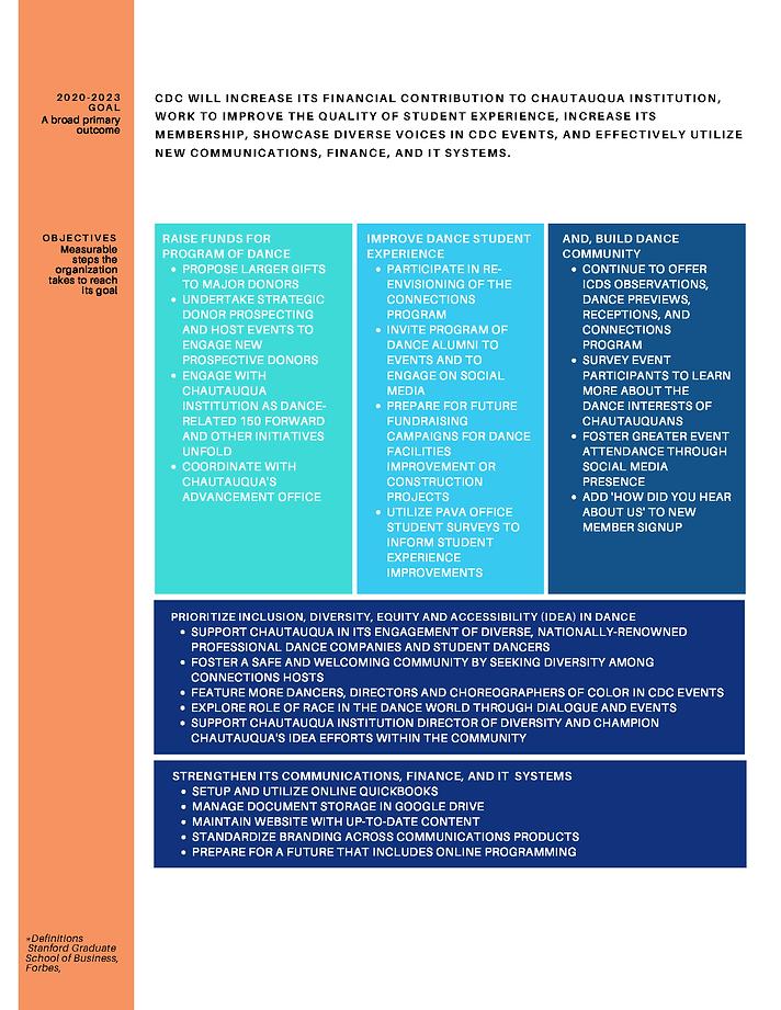 CDC Strategic Plan_Final_Feb 2021_Page_2