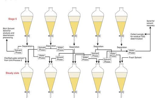 Lab scale 3.jpg