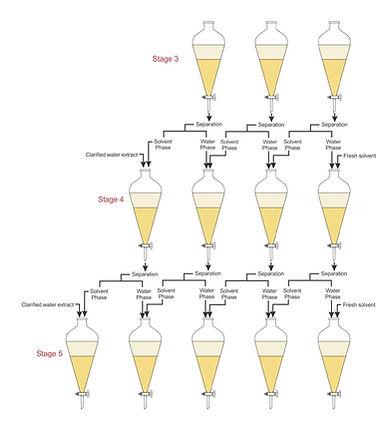 Lab scale 2.jpg