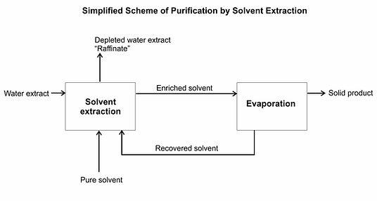 Simplified scheme.jpg