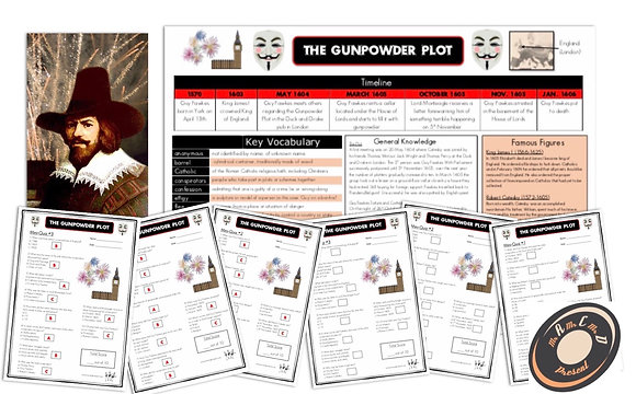 The Gunpowder Plot - Knowledge Organiser and Mini-Quizzes