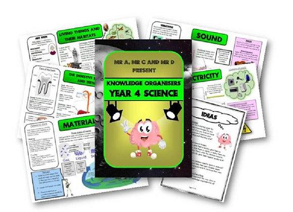 Year 4 - Science Knowledge Organiser