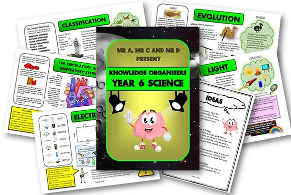 Year 6 - Science Knowledge Organisers
