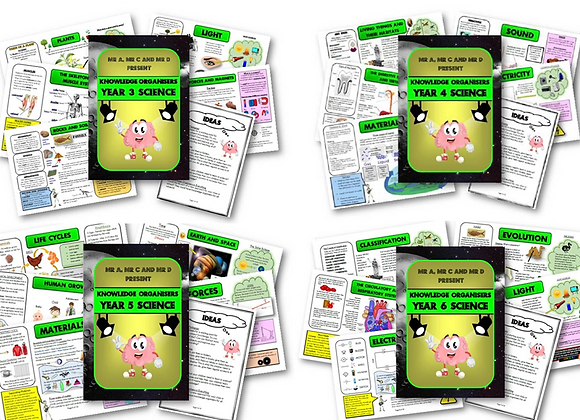 BUNDLE - Years 3, 4, 5 and 6 Science Knowledge Organisers