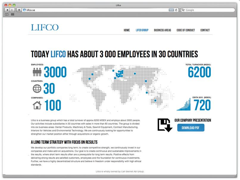 Design of images Lifco.se