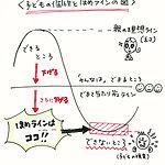 子どもの個性とほめラインの図.jpeg