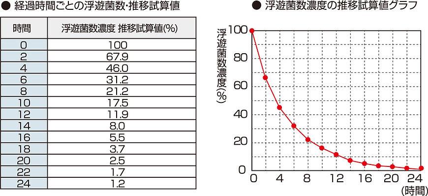 virus_graph.jpg
