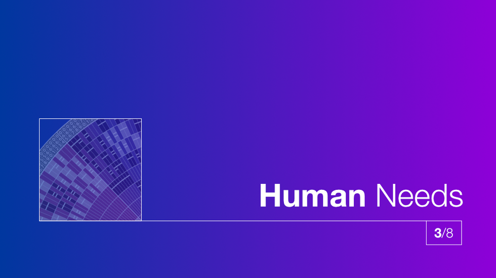 3/8 Human Needs