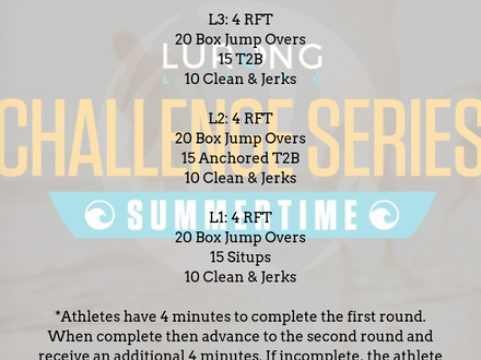 WOD for May 13, 2018