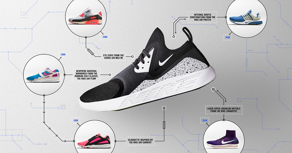 lunarcharge trainers nike