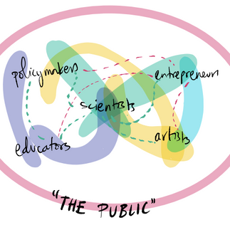 networks of science