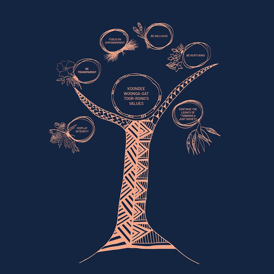 tree2_brown.png