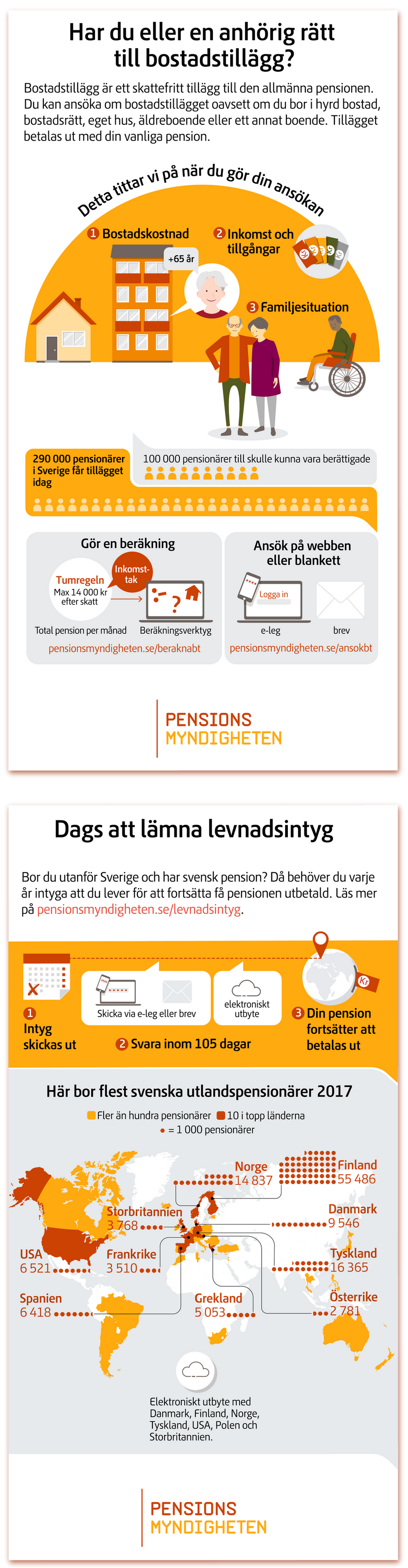 pensionmyndigheten3_big.png