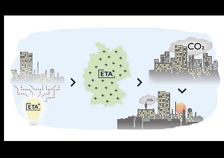 etaplus_infografiken_startseite_mg_2c.pn
