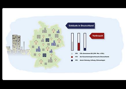 etaplus_infografiken_startseite_mg_2.png