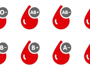 Dieta Do Tipo Sanguíneo – O Que É, Como Funciona?