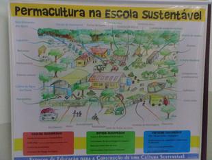 Permacultura na escola Sustentável é tema do terceiro ciclo de oficinas da Formação Continuada em Ec