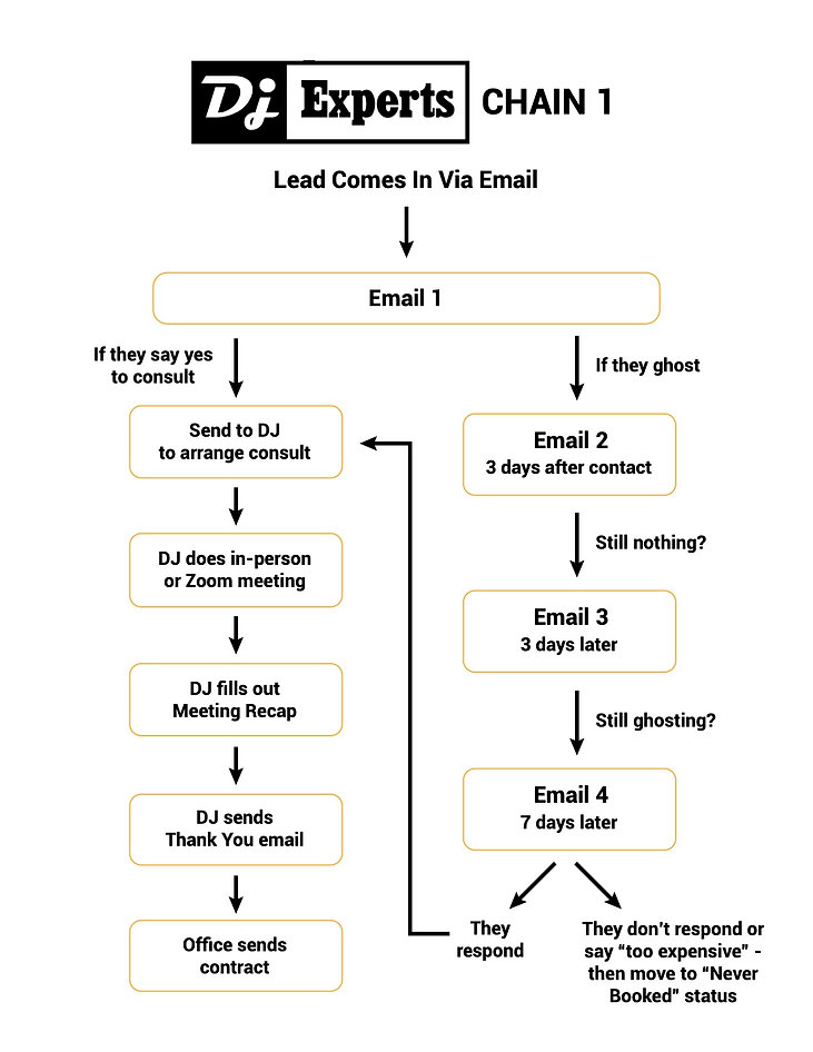 Chain1 EMAIL .jpg