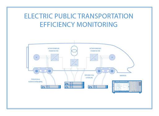 Electric Public Transportation Efficiency Monitoring
