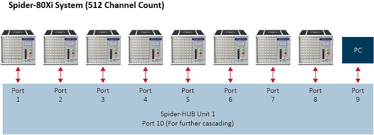 512-Channel-Count-Diagram.jpg