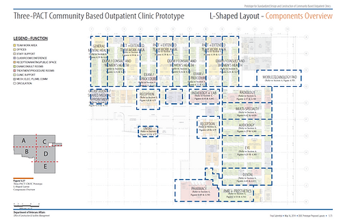 Community Based Outpatient Clinic (CBOC), VISN 23, Lincoln, NE