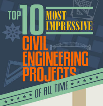 Top 10 Most Impressive Civil Engineering Projects
