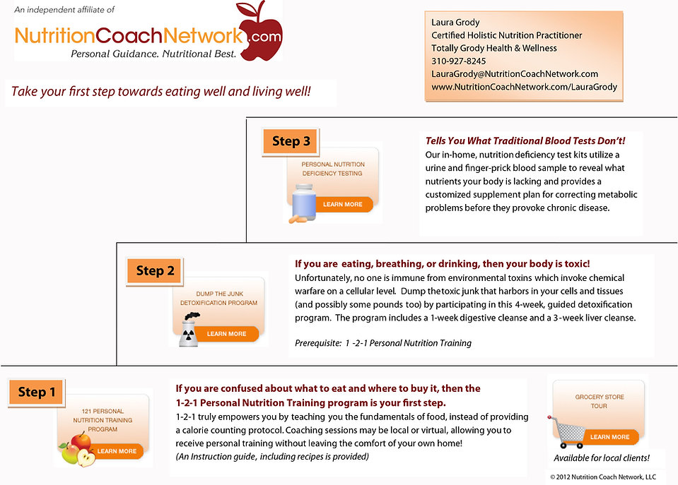Nutrition Coach Network
