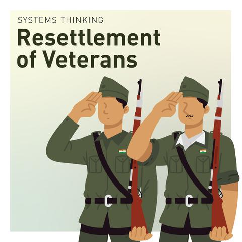Resettlement of Veterans