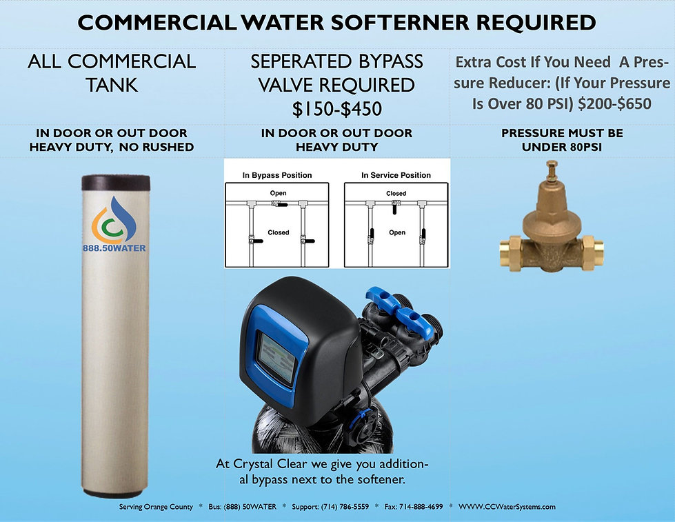 COMMERCIAL WATER SOFTERNER REQUIRED.jpg