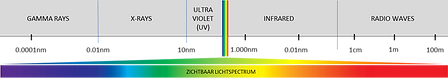 Lichtspectrum.png