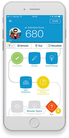 Ready4 GMAT - Free GMAT Preparation App for iOS & Android