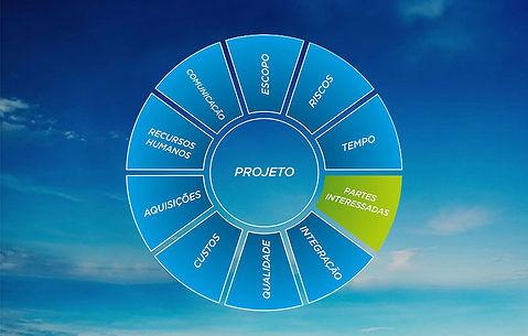 gerenciamento-de-projetos-destaque.jpg