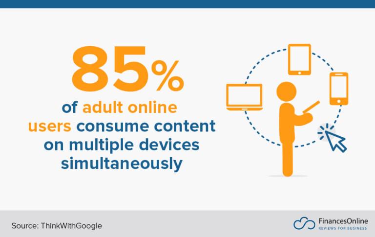 צריכת תוכן דיגיטלי על ידי משתמשים