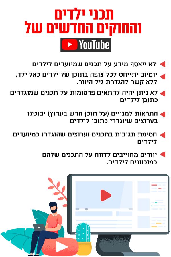 חוקי יוטיוב על תכני ילדים