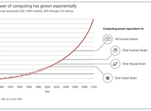 The future of healthcare and education according to UBS