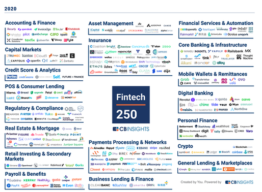The 250 most promising FinTech, by CB Insight