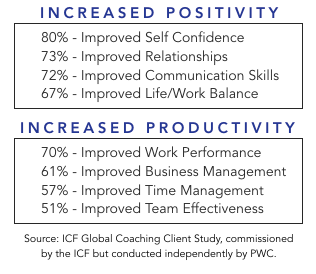 ICF Stats.png
