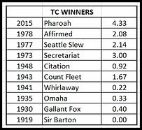TC Winners.webp